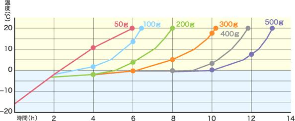 rrafra_graph